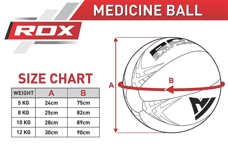 RDX KW Medicine Ball